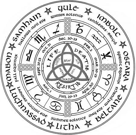 Calendario Wicca - Rueda del Año